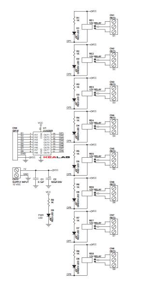 8 Channel Relay Board  ElectronicsLab