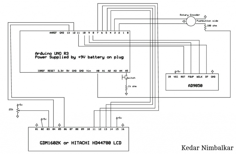 12$ signal generator using Arduino and AD9850