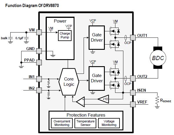 3.6A Bidirectional DC Motor Driver Shield for Arduino Nano