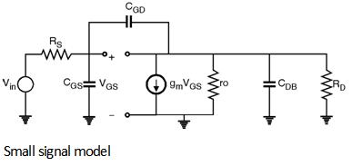 Frequency-Response-of-CS-Amplifier, Analog-CMOS-Design