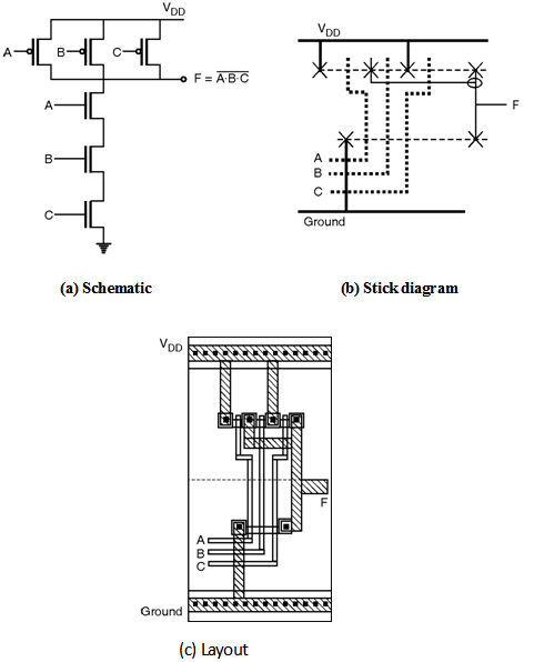 Nand Gate Layout Further Ladder Logic Gates On Xor Gate