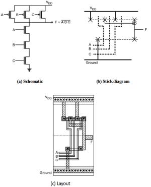 Layoutoflogicgates   DigitalCMOSDesign    Electronics Tutorial