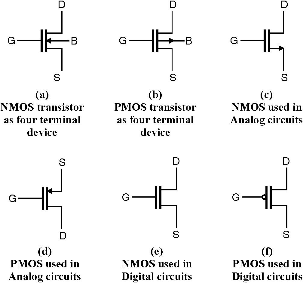 Nmos Circuit Symbol