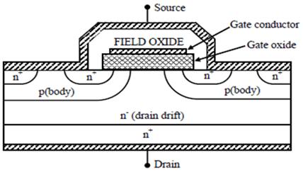 Power MOSFET | Electronics Tutorial