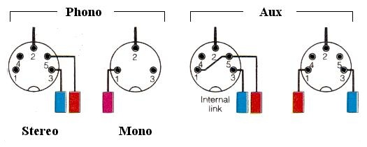 pin din wiring diagram 5 pin din connector do not proceed with a
