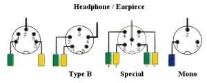 Electronics 2000 | Pinouts | DIN Connectors