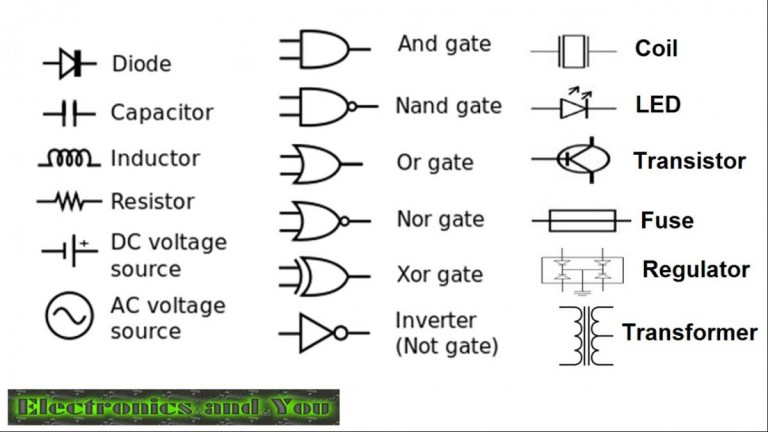 Standard Electrical Circuit Symbols Diagram Of Standard Symbols Used