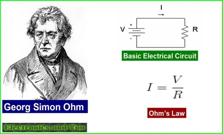 picture of georg simon ohm के लिए इमेज परिणाम