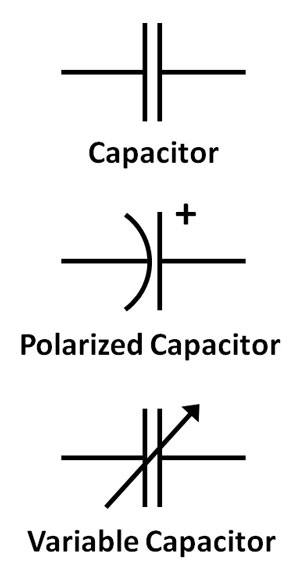 The Ultimate Capacitors Guide: Learn How To Use Them