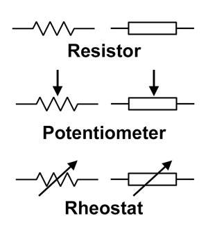 Resistors Guide: Definition, What They Do, And How To Use Them