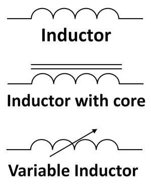 Inductors And Inductance: Using Magnetic Fields In Circuits