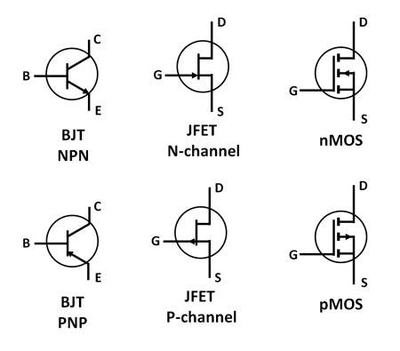 Transistors: Your Complete Guide On How To Use Them In