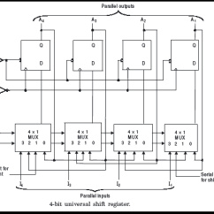 Pj Trailers Wiring Diagram Westinghouse Electric Oven Parallel-in, Parallel-out, Universal Shift Register | – Readingrat.net
