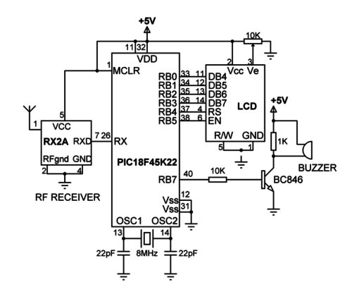 Designing Wireless Gas Detection & Monitoring Systems