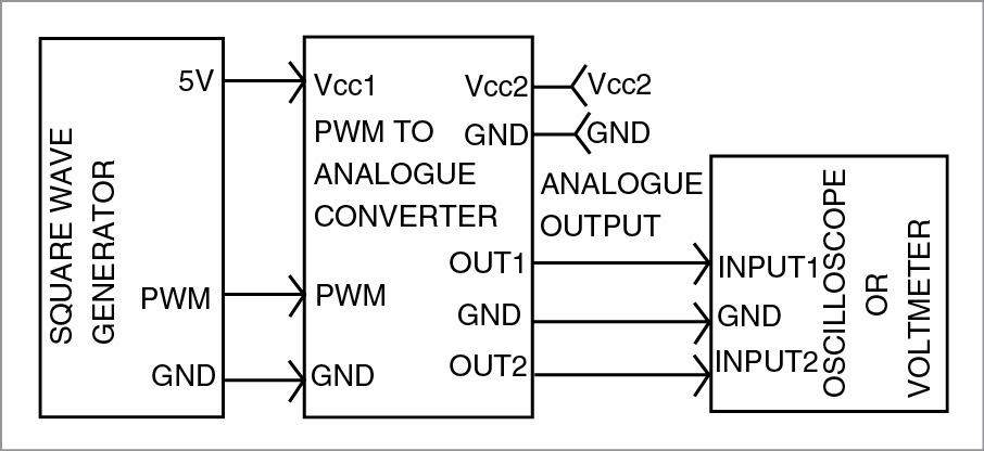 Pwm to ppm converter
