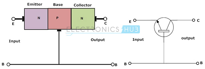 common base configuration circuit diagram branches of coronary arteries transistor collector and emitter