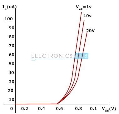 Simple Amplifier Circuit Simple Receiver Circuit Wiring