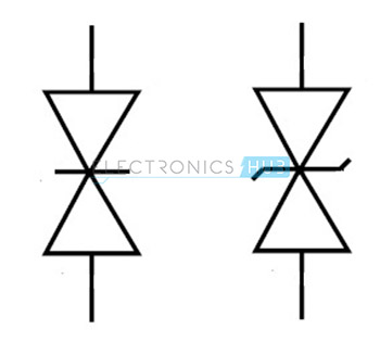 Different Types of Diodes and their Applications