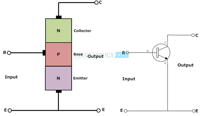 common base configuration circuit diagram traxxas e revo brushless parts transistor collector and emitter symbol connection