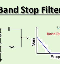 windowcomparator amplifiercircuit circuit diagram seekiccom wiring variable gain opamp circuit circuit diagram tradeoficcom new windowcomparator  [ 1280 x 720 Pixel ]
