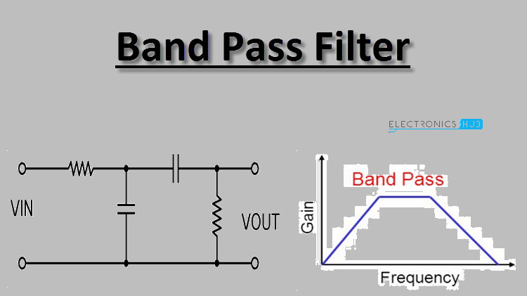 Rc Filter Circuit Design