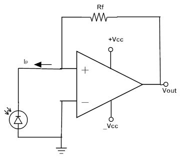 circuit diagram of non inverting amplifier dodge ignition coil wiring operational amplifiers working and applications the a basic trans impedance is shown in above figure photodiode connected to input terminal