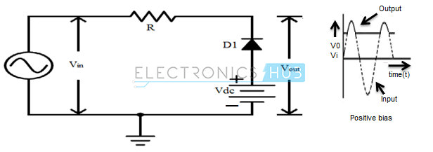 diode clipper and clamper circuits types and applications