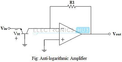 Fan Sd Control Switch Fan Bearing Wiring Diagram ~ Odicis