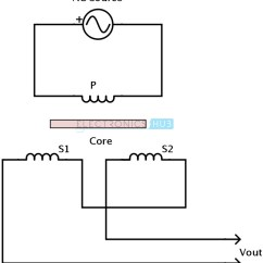 What Is Lvdt Explain It With Neat Diagram Three Phase Contactor Wiring Capacitive And Inductive Position Sensors Working 2