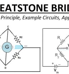 brdige force diagram [ 1280 x 720 Pixel ]