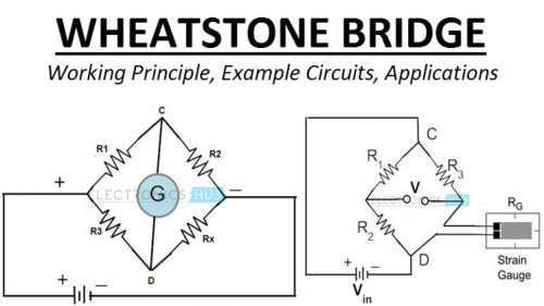 small resolution of brdige force diagram