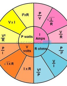Electrical pie chart ohms law and electric power also elitadearest rh