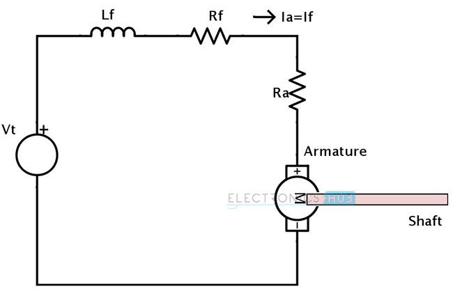 shunt dc motor schematic diagram