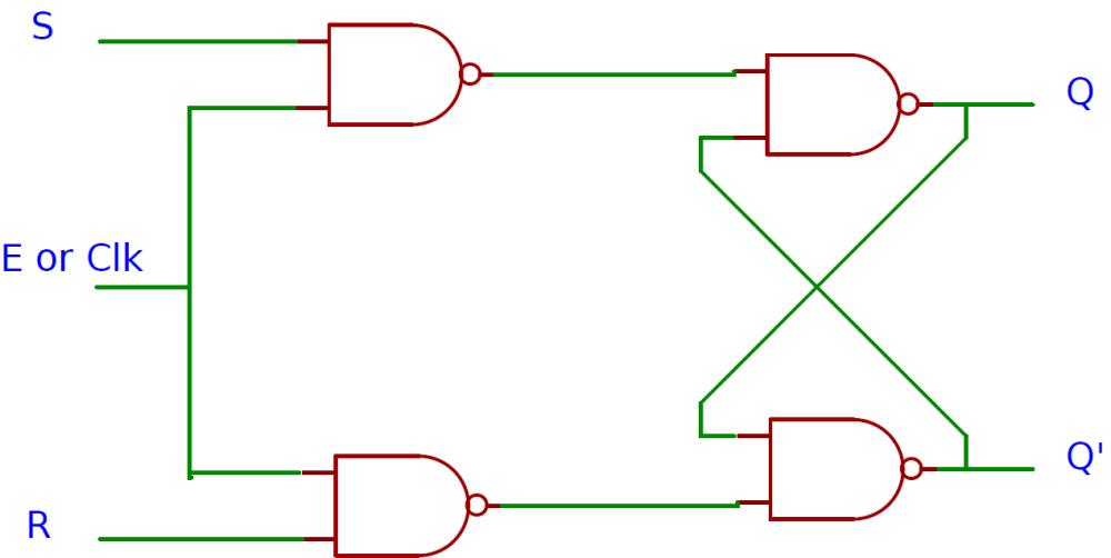 medium resolution of gated nand sr latch