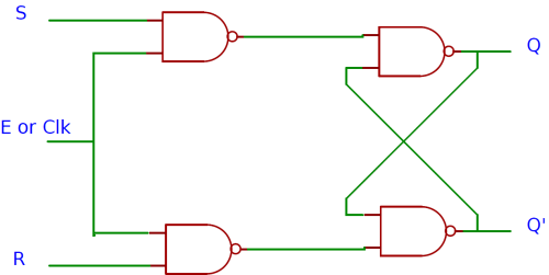 small resolution of gated nand sr latch