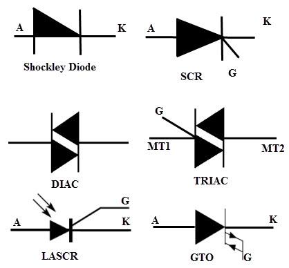 Thyristor Basics