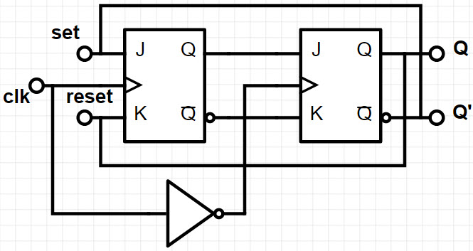 sequential circuits in digital electronics