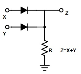 Circuit Diagram Of And Gate – Ireleast