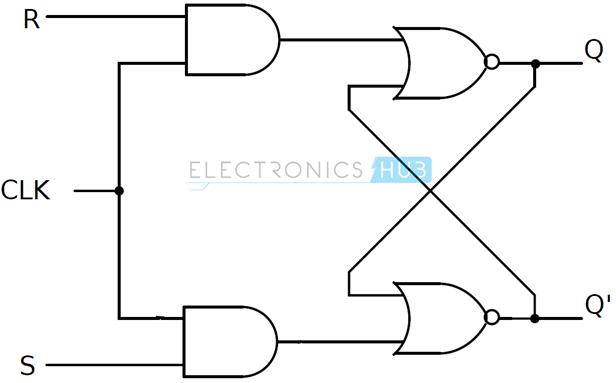 sr flip flop switching diagram