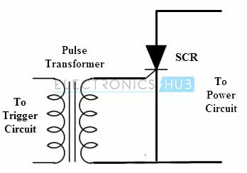 SCR Turn ON Methods