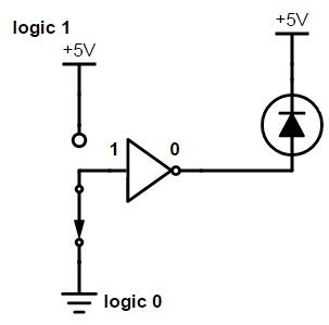 Digital Logic NOT gate