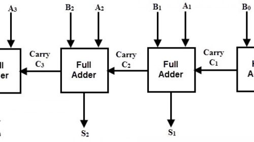 small resolution of circuit diagram for full adder