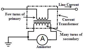 Potential Transformer Wiring Diagram Power Wiring Diagram