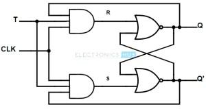 Designing of T Flip Flop