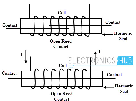 1999 Gmc C6500 Horn Wiring Diagram ~ Wiring Diagram And
