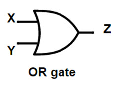 Diode Symbol Current Flow, Diode, Free Engine Image For