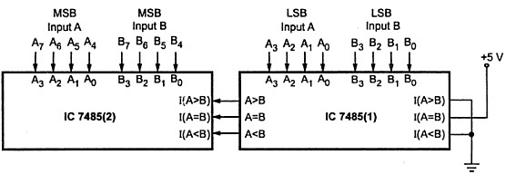8 bit magnitude comparator logic diagram wiring for single pole switch with pilot light digital and