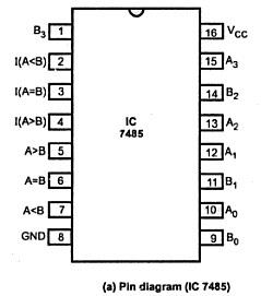 Comparator Block Diagram – The Wiring Diagram
