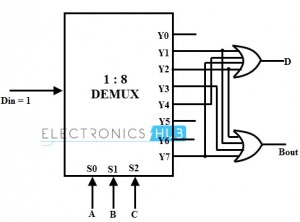 4 To 1 Multiplexer Circuit 4 To 1 Multiplexer MOSFETs