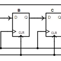 Parallel In Out Shift Register Timing Diagram Basic Ford Solenoid Wiring 4 Bit Counter Schematic General Sequence ~ Elsavadorla